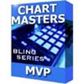 MVP: HIP HOP SAMPLE KIT FOR AKAI MPC 3000