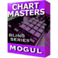 MOGUL: HIP HOP KIT FOR AKAI MPC 2000